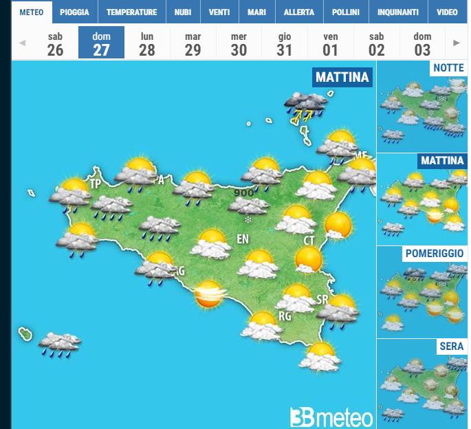 Messina e Provincia, Meteo del 27 dicembre 2020 ...