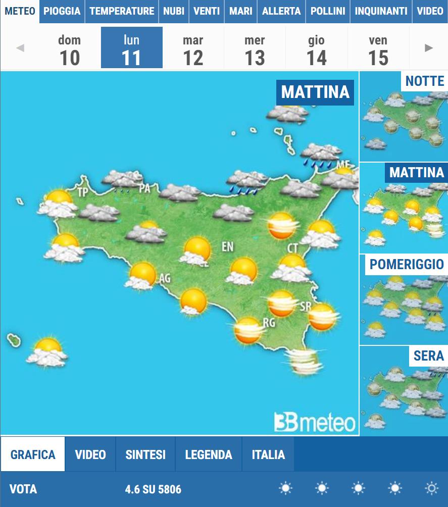 Meteo di Messina e Provincia, 11 Gennaio 2021 - MessinaOra.it