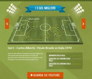 gol-carlos-alberto-mondiali-1970